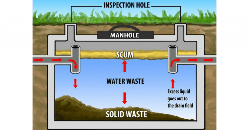 Fletcher's Plumbing & Contracting offers tips for septic tank maintenance